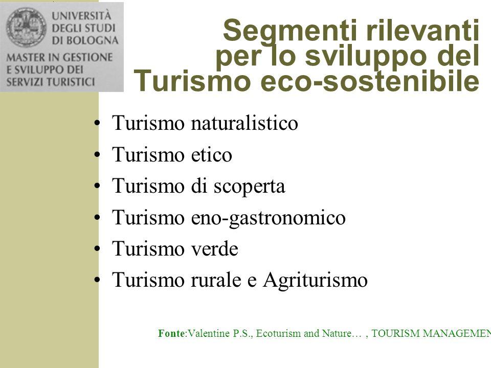 Segmenti rilevanti per lo sviluppo del Turismo eco-sostenibile Turismo naturalistico Turismo etico Turismo di scoperta Turismo eno-gastronomico Turism