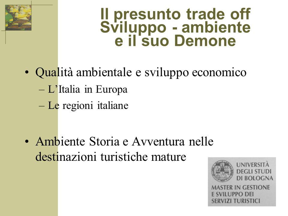 Il presunto trade off Sviluppo - ambiente e il suo Demone Qualità ambientale e sviluppo economico –LItalia in Europa –Le regioni italiane Ambiente Storia e Avventura nelle destinazioni turistiche mature