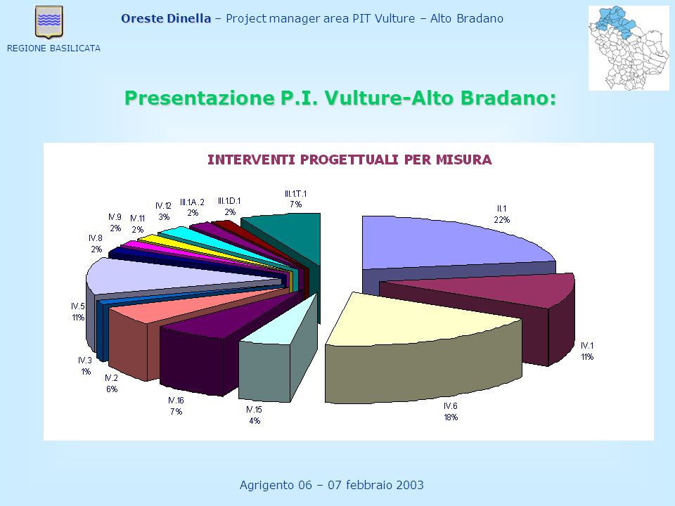 REGIONE BASILICATA Oreste Dinella Oreste Dinella – Project manager area PIT Vulture – Alto Bradano Agrigento 06 – 07 febbraio 2003 Presentazione P.I.