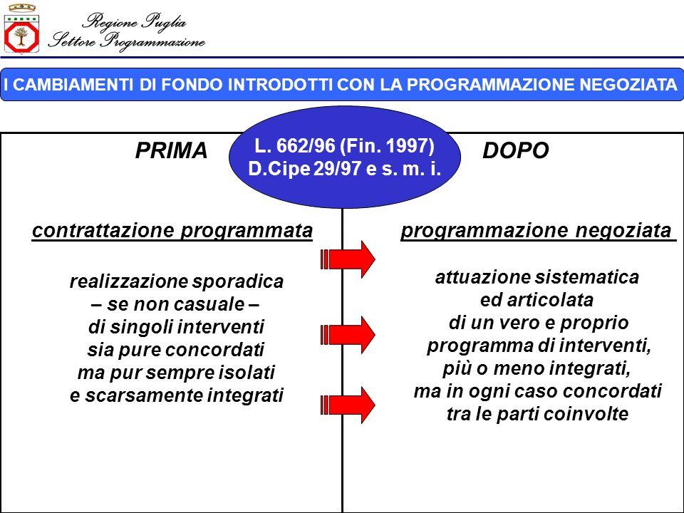Regione Puglia Settore Programmazione PRIMADOPO L.