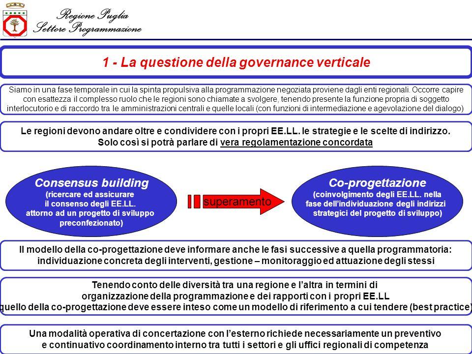 Regione Puglia Settore Programmazione 1 - La questione della governance verticale Siamo in una fase temporale in cui la spinta propulsiva alla programmazione negoziata proviene dagli enti regionali.