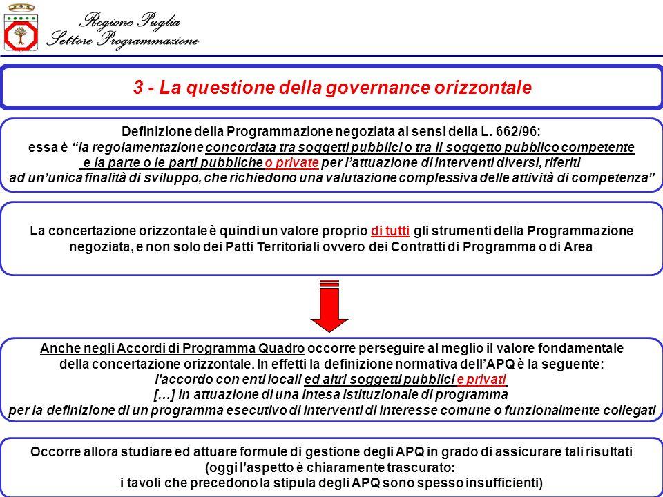 Regione Puglia Settore Programmazione 3 - La questione della governance orizzontale Definizione della Programmazione negoziata ai sensi della L.