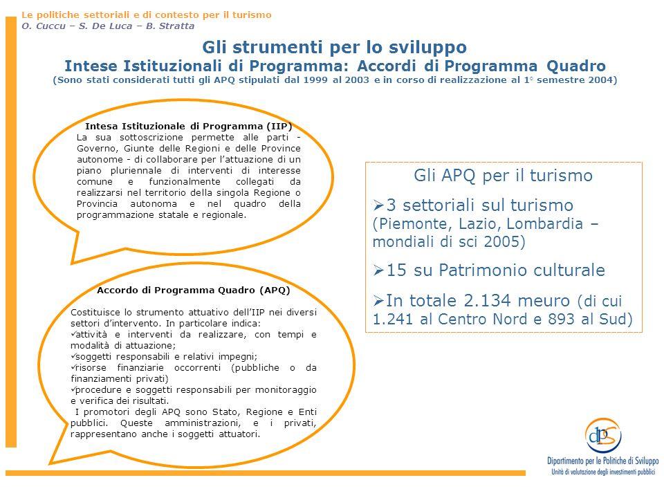 Gli strumenti per lo sviluppo Intese Istituzionali di Programma: Accordi di Programma Quadro (Sono stati considerati tutti gli APQ stipulati dal 1999