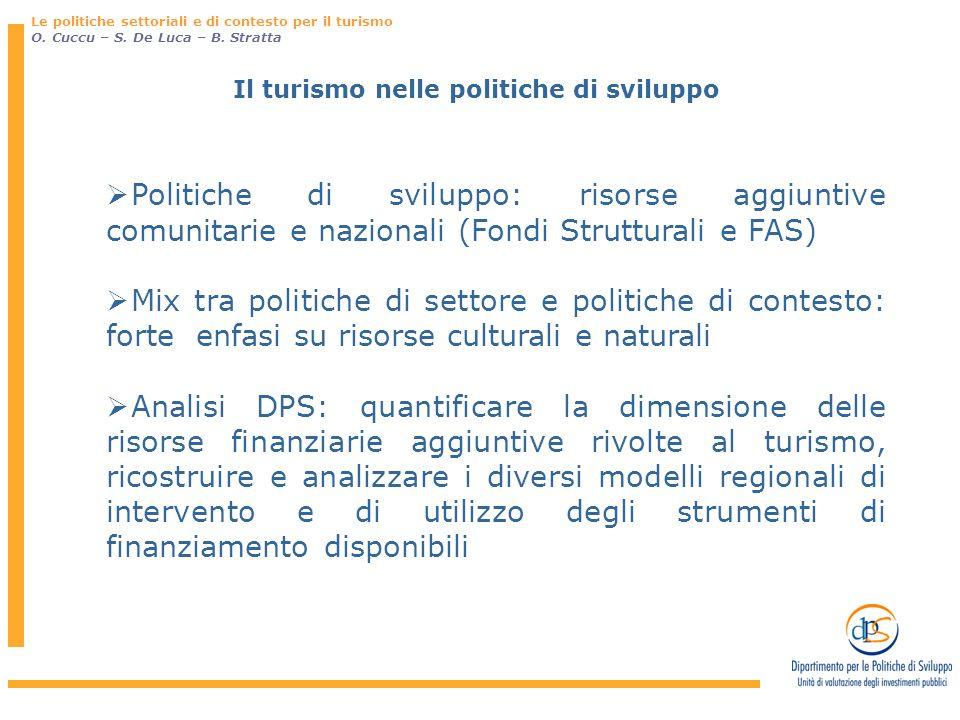 Il turismo nelle politiche di sviluppo Le politiche settoriali e di contesto per il turismo O. Cuccu – S. De Luca – B. Stratta Politiche di sviluppo: