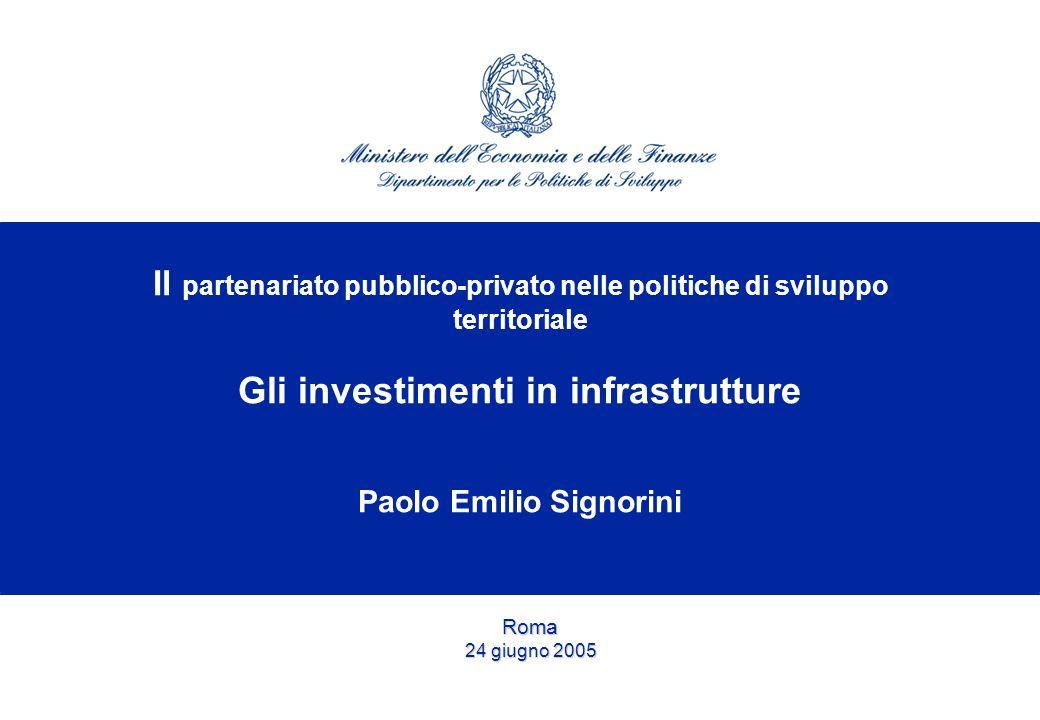 Il partenariato pubblico-privato nelle politiche di sviluppo territoriale Gli investimenti in infrastrutture Paolo Emilio Signorini Roma 24 giugno 2005