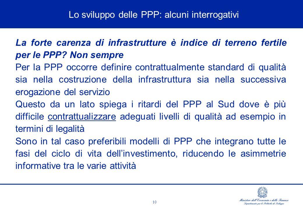 10 ùEMLA PERDITA DI COMPETITIVITà AND CHANGES La forte carenza di infrastrutture è indice di terreno fertile per le PPP.