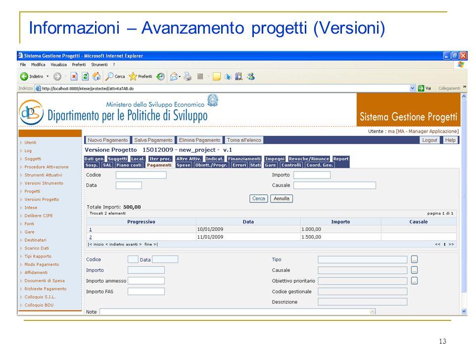 13 Informazioni – Avanzamento progetti (Versioni)