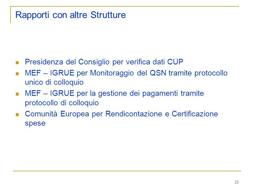 25 Rapporti con altre Strutture Presidenza del Consiglio per verifica dati CUP MEF – IGRUE per Monitoraggio del QSN tramite protocollo unico di colloquio MEF – IGRUE per la gestione dei pagamenti tramite protocollo di colloquio Comunità Europea per Rendicontazione e Certificazione spese