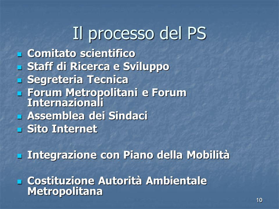10 Il processo del PS Comitato scientifico Comitato scientifico Staff di Ricerca e Sviluppo Staff di Ricerca e Sviluppo Segreteria Tecnica Segreteria