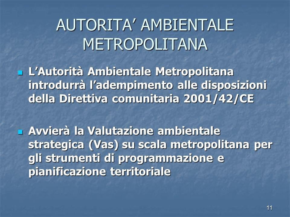 11 AUTORITA AMBIENTALE METROPOLITANA LAutorità Ambientale Metropolitana introdurrà ladempimento alle disposizioni della Direttiva comunitaria 2001/42/