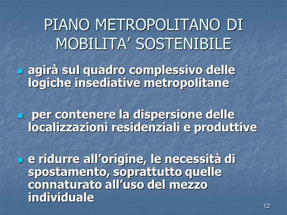 12 PIANO METROPOLITANO DI MOBILITA SOSTENIBILE agirà sul quadro complessivo delle logiche insediative metropolitane agirà sul quadro complessivo delle