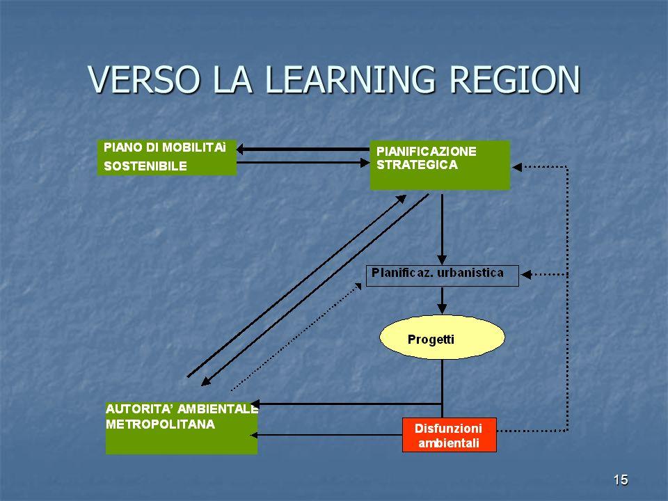 15 VERSO LA LEARNING REGION