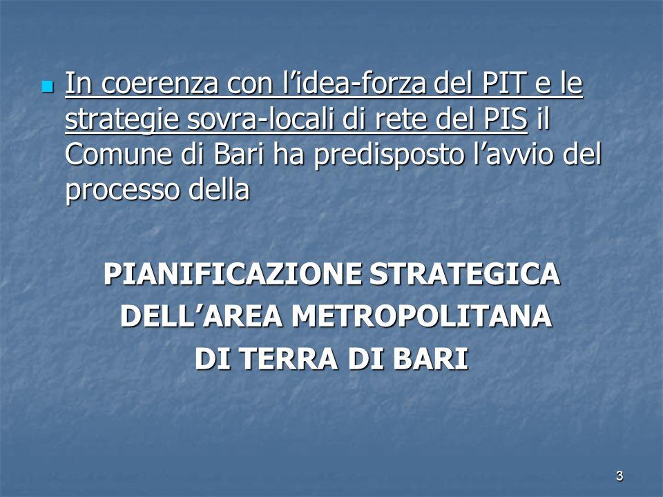 3 In coerenza con lidea-forza del PIT e le strategie sovra-locali di rete del PIS il Comune di Bari ha predisposto lavvio del processo della In coeren