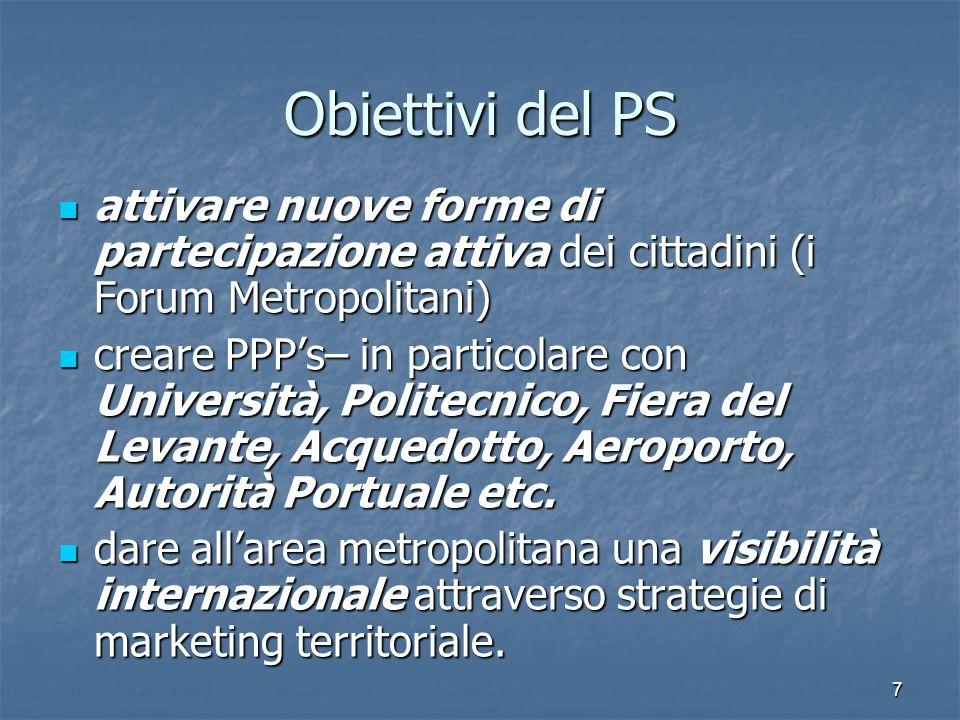 7 Obiettivi del PS attivare nuove forme di partecipazione attiva dei cittadini (i Forum Metropolitani) attivare nuove forme di partecipazione attiva d