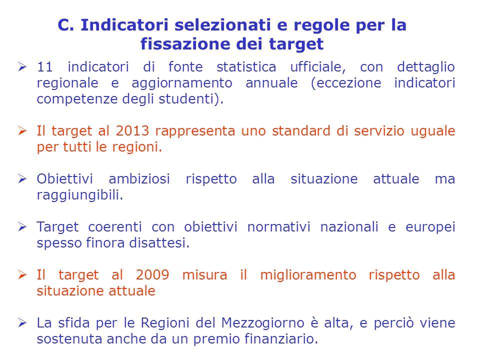 C. Indicatori selezionati e regole per la fissazione dei target 11 indicatori di fonte statistica ufficiale, con dettaglio regionale e aggiornamento a