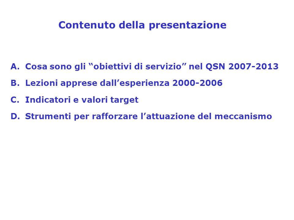 A.Cosa sono gli obiettivi di servizio nel QSN 2007-2013 B.Lezioni apprese dallesperienza 2000-2006 C.Indicatori e valori target D.Strumenti per rafforzare lattuazione del meccanismo Contenuto della presentazione