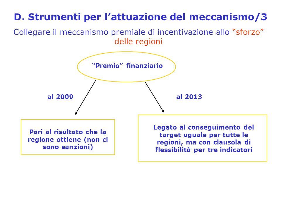 D. Strumenti per lattuazione del meccanismo/3 Collegare il meccanismo premiale di incentivazione allo sforzo delle regioni Premio finanziario al 2009a
