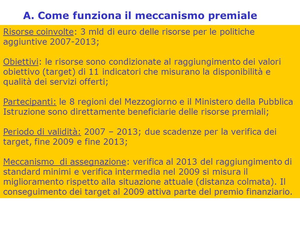 A. Come funziona il meccanismo premiale Risorse coinvolte: 3 mld di euro delle risorse per le politiche aggiuntive 2007-2013; Obiettivi: le risorse so