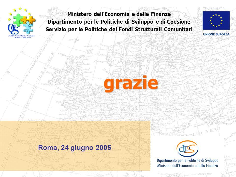 Ministero dellEconomia e delle Finanze Dipartimento per le Politiche di Sviluppo e di Coesione Servizio per le Politiche dei Fondi Strutturali Comunitari Roma, 24 giugno 2005 grazie