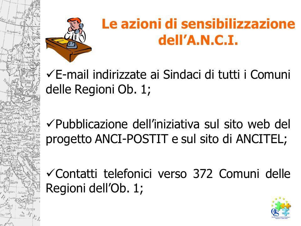 Le azioni di sensibilizzazione dellA.N.C.I.