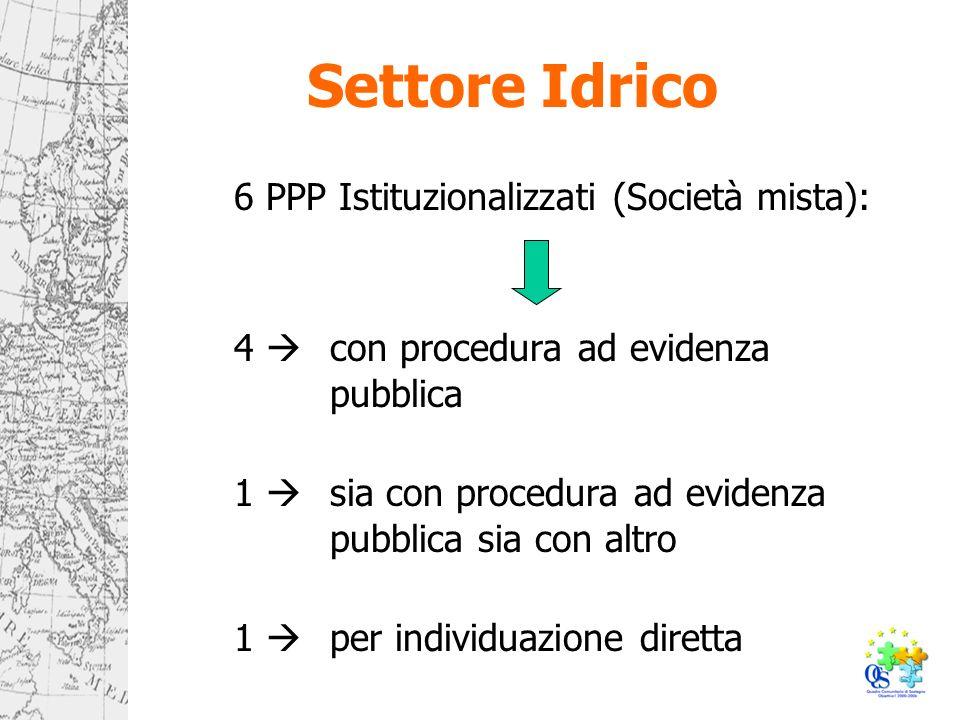 6 PPP Istituzionalizzati (Società mista): 4 con procedura ad evidenza pubblica 1 sia con procedura ad evidenza pubblica sia con altro 1 per individuazione diretta Settore Idrico