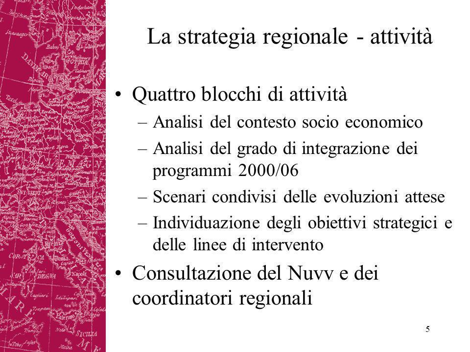 5 La strategia regionale - attività Quattro blocchi di attività –Analisi del contesto socio economico –Analisi del grado di integrazione dei programmi 2000/06 –Scenari condivisi delle evoluzioni attese –Individuazione degli obiettivi strategici e delle linee di intervento Consultazione del Nuvv e dei coordinatori regionali