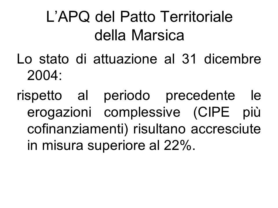 LAPQ del Patto Territoriale della Marsica Lo stato di attuazione al 31 dicembre 2004: rispetto al periodo precedente le erogazioni complessive (CIPE più cofinanziamenti) risultano accresciute in misura superiore al 22%.