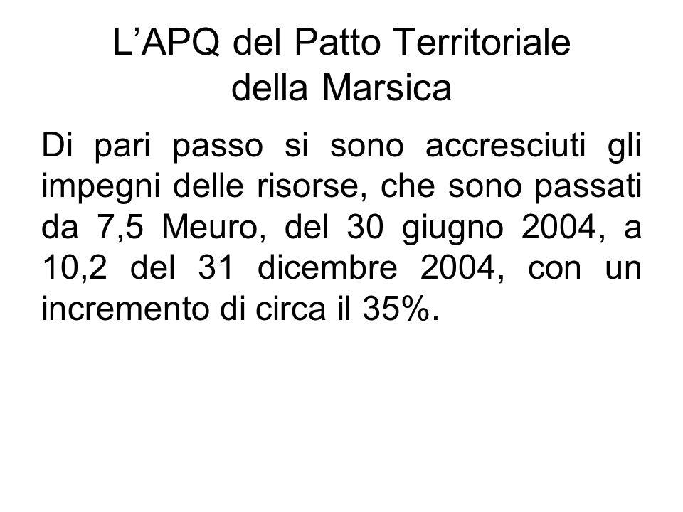 LAPQ del Patto Territoriale della Marsica Di pari passo si sono accresciuti gli impegni delle risorse, che sono passati da 7,5 Meuro, del 30 giugno 2004, a 10,2 del 31 dicembre 2004, con un incremento di circa il 35%.