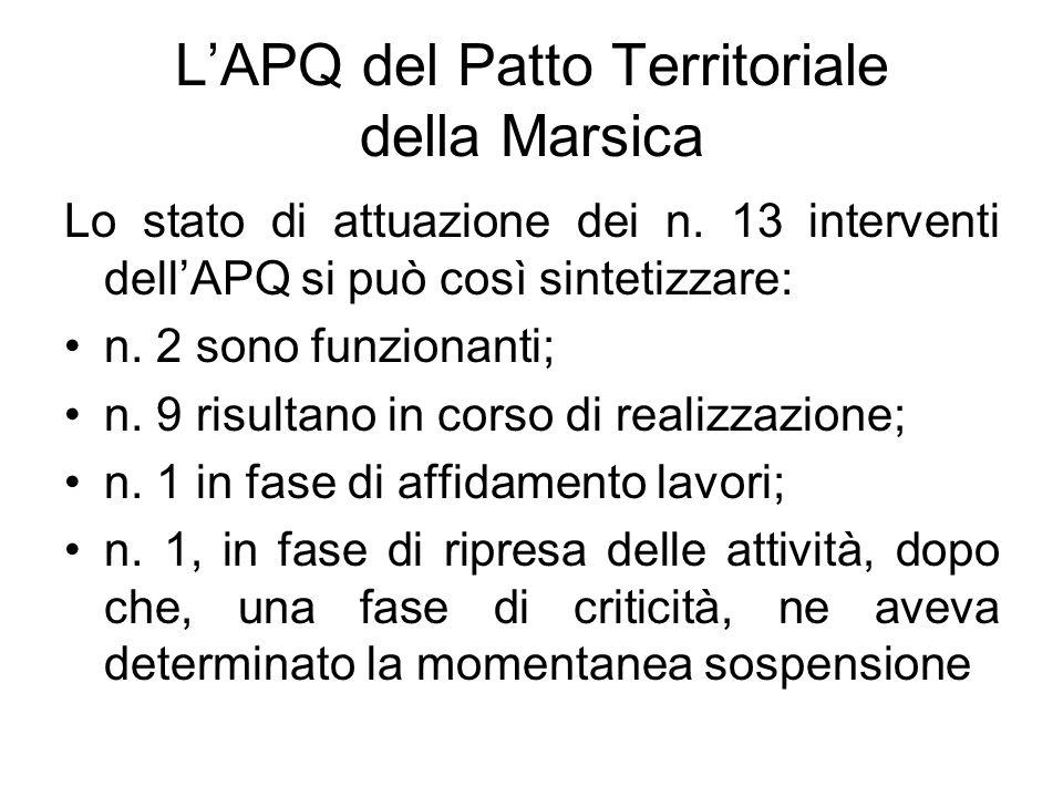 LAPQ del Patto Territoriale della Marsica Lo stato di attuazione dei n. 13 interventi dellAPQ si può così sintetizzare: n. 2 sono funzionanti; n. 9 ri