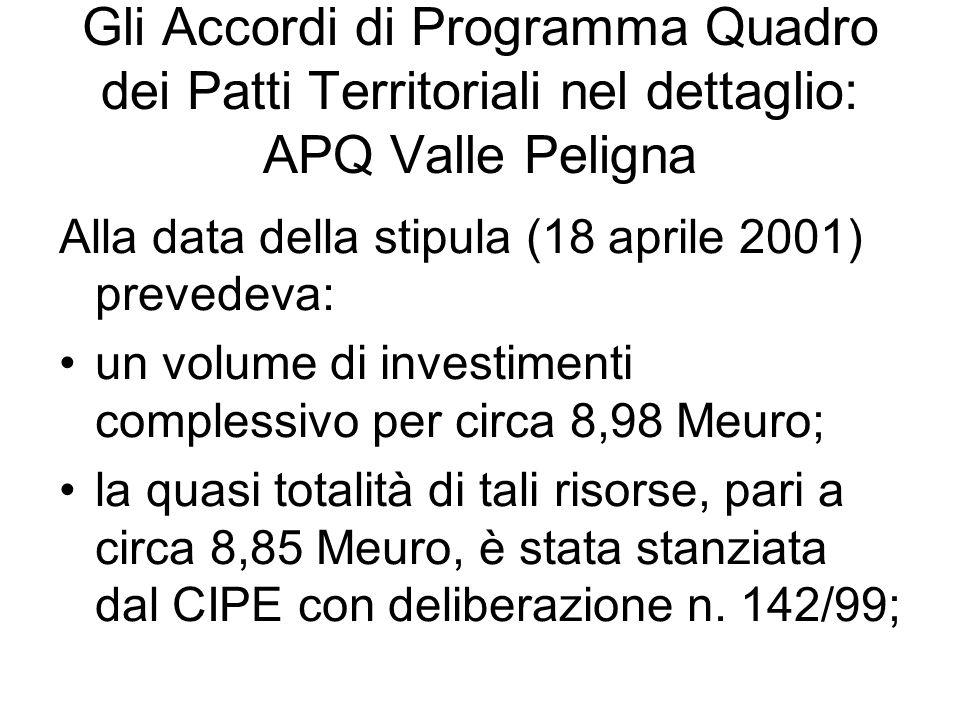 Gli Accordi di Programma Quadro dei Patti Territoriali nel dettaglio: APQ Valle Peligna Alla data della stipula (18 aprile 2001) prevedeva: un volume di investimenti complessivo per circa 8,98 Meuro; la quasi totalità di tali risorse, pari a circa 8,85 Meuro, è stata stanziata dal CIPE con deliberazione n.