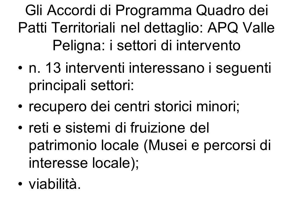 Gli Accordi di Programma Quadro dei Patti Territoriali nel dettaglio: APQ Valle Peligna: i settori di intervento n. 13 interventi interessano i seguen
