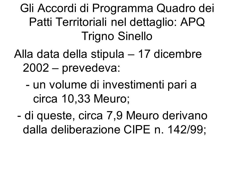 Gli Accordi di Programma Quadro dei Patti Territoriali nel dettaglio: APQ Trigno Sinello Alla data della stipula – 17 dicembre 2002 – prevedeva: - un volume di investimenti pari a circa 10,33 Meuro; - di queste, circa 7,9 Meuro derivano dalla deliberazione CIPE n.