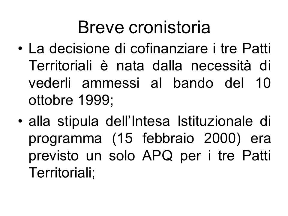 Breve cronistoria La decisione di cofinanziare i tre Patti Territoriali è nata dalla necessità di vederli ammessi al bando del 10 ottobre 1999; alla s