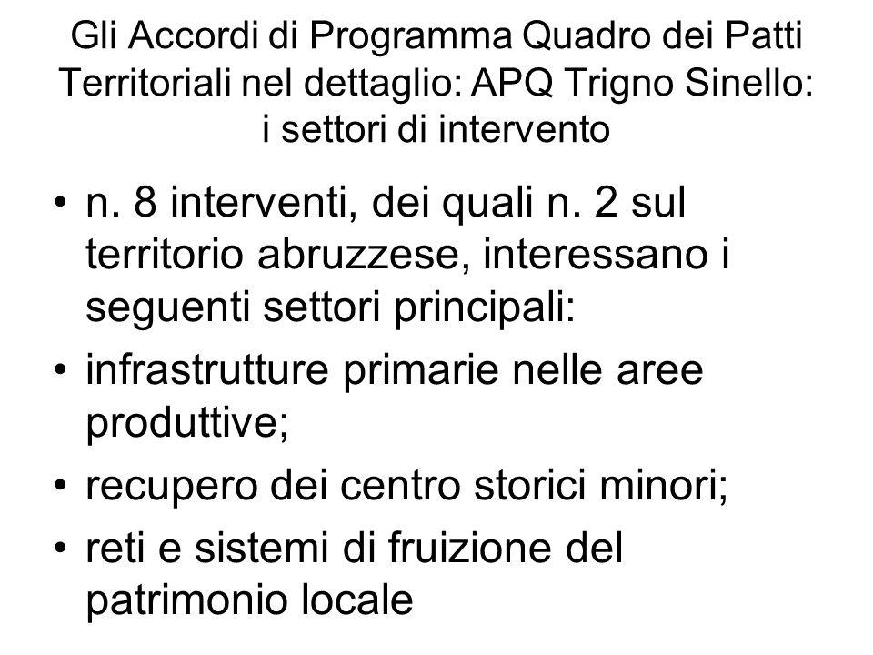 Gli Accordi di Programma Quadro dei Patti Territoriali nel dettaglio: APQ Trigno Sinello: i settori di intervento n. 8 interventi, dei quali n. 2 sul