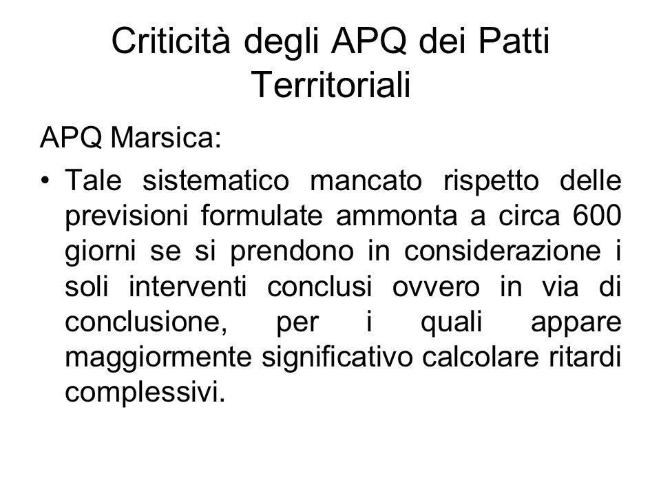 Criticità degli APQ dei Patti Territoriali APQ Marsica: Tale sistematico mancato rispetto delle previsioni formulate ammonta a circa 600 giorni se si