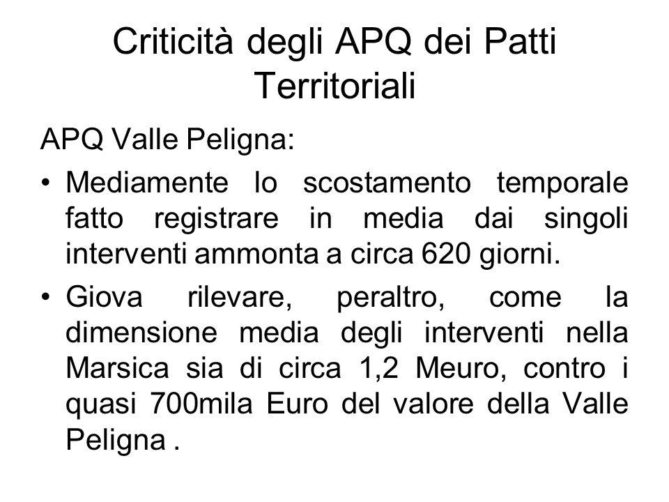 Criticità degli APQ dei Patti Territoriali APQ Valle Peligna: Mediamente lo scostamento temporale fatto registrare in media dai singoli interventi ammonta a circa 620 giorni.
