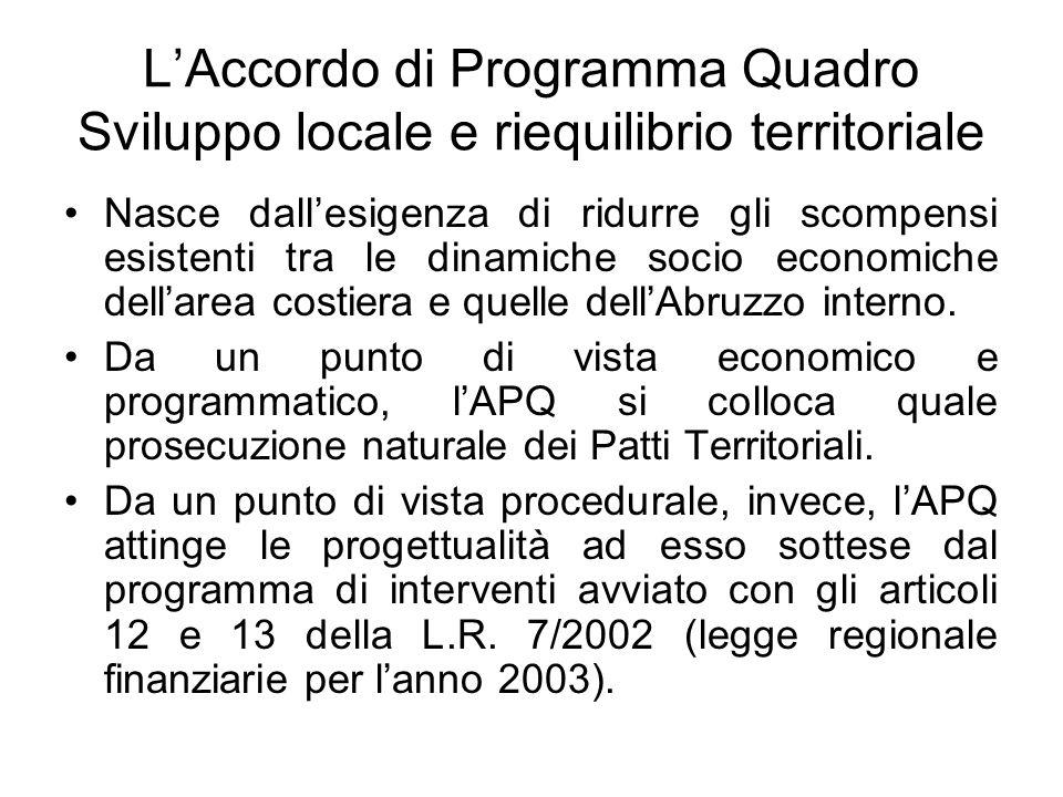 LAccordo di Programma Quadro Sviluppo locale e riequilibrio territoriale Nasce dallesigenza di ridurre gli scompensi esistenti tra le dinamiche socio economiche dellarea costiera e quelle dellAbruzzo interno.