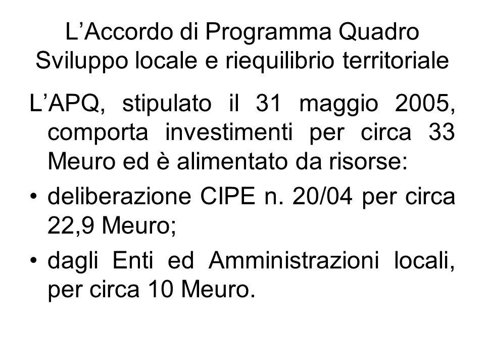 LAccordo di Programma Quadro Sviluppo locale e riequilibrio territoriale LAPQ, stipulato il 31 maggio 2005, comporta investimenti per circa 33 Meuro ed è alimentato da risorse: deliberazione CIPE n.