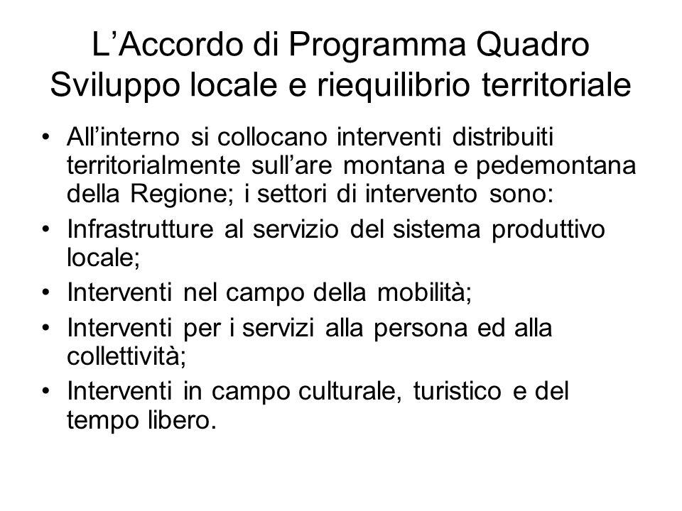 LAccordo di Programma Quadro Sviluppo locale e riequilibrio territoriale Allinterno si collocano interventi distribuiti territorialmente sullare monta