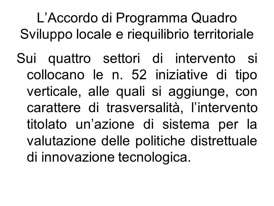 LAccordo di Programma Quadro Sviluppo locale e riequilibrio territoriale Sui quattro settori di intervento si collocano le n. 52 iniziative di tipo ve