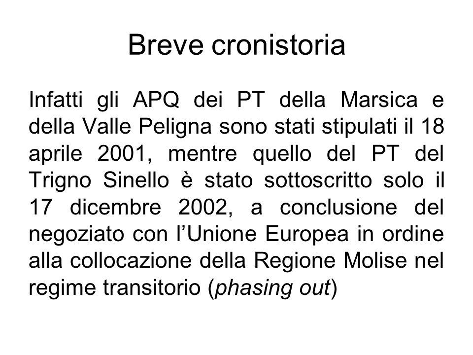 Breve cronistoria Infatti gli APQ dei PT della Marsica e della Valle Peligna sono stati stipulati il 18 aprile 2001, mentre quello del PT del Trigno S