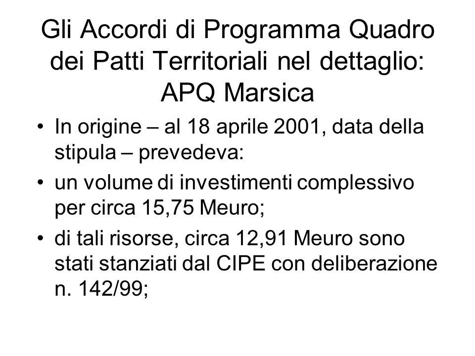 Gli Accordi di Programma Quadro dei Patti Territoriali nel dettaglio: APQ Marsica In origine – al 18 aprile 2001, data della stipula – prevedeva: un volume di investimenti complessivo per circa 15,75 Meuro; di tali risorse, circa 12,91 Meuro sono stati stanziati dal CIPE con deliberazione n.
