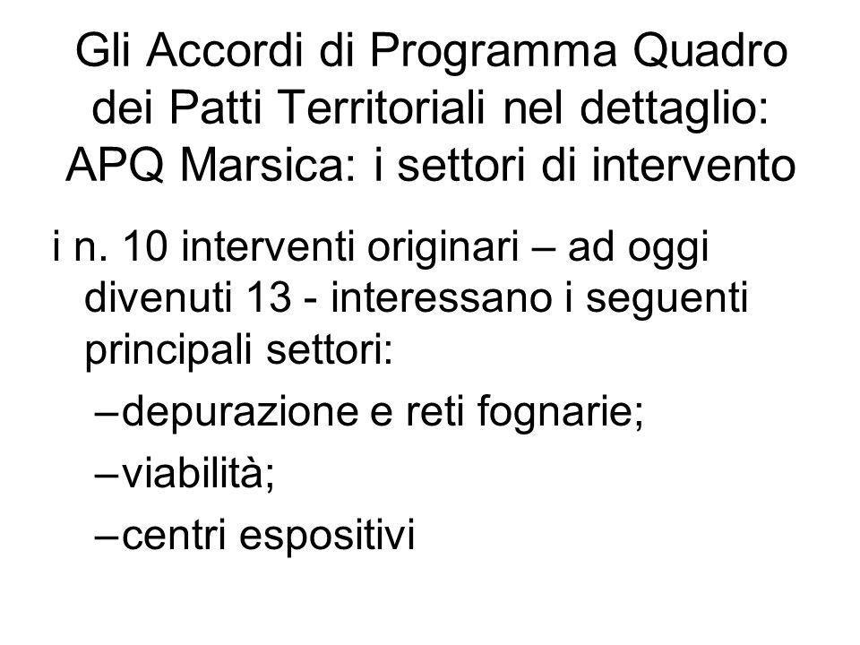 Gli Accordi di Programma Quadro dei Patti Territoriali nel dettaglio: APQ Marsica: i settori di intervento i n. 10 interventi originari – ad oggi dive