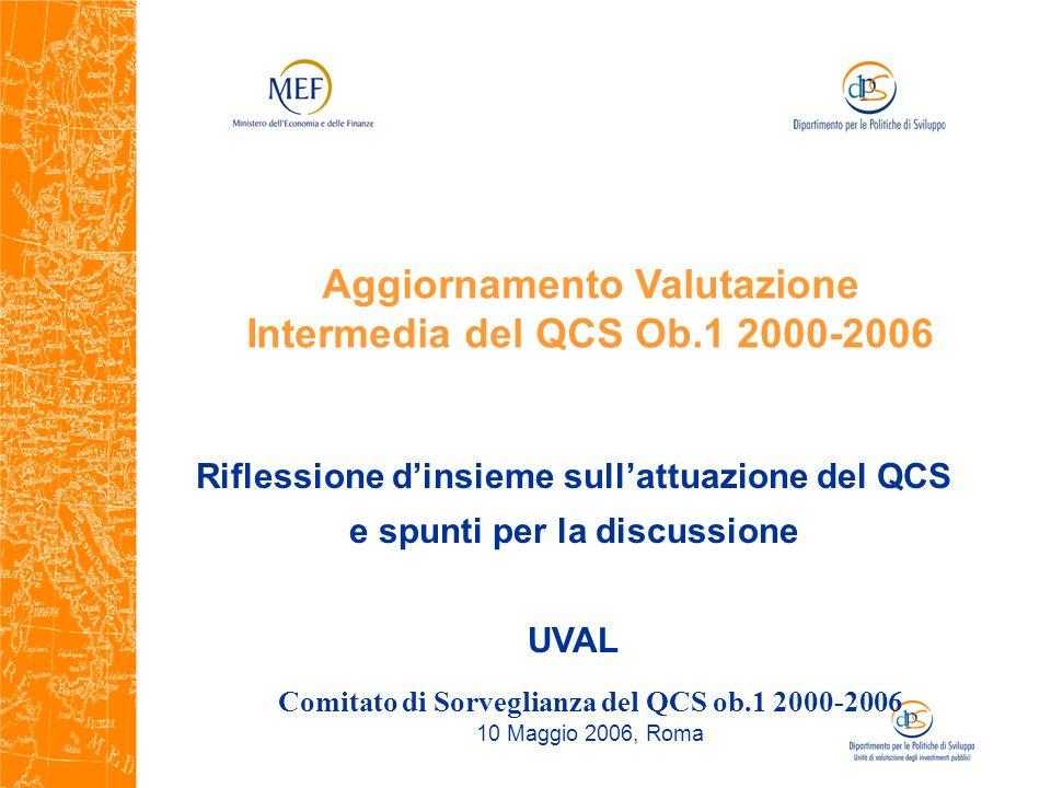 Aggiornamento Valutazione Intermedia del QCS Ob.1 2000-2006 Comitato di Sorveglianza del QCS ob.1 2000-2006 10 Maggio 2006, Roma Riflessione dinsieme sullattuazione del QCS e spunti per la discussione UVAL