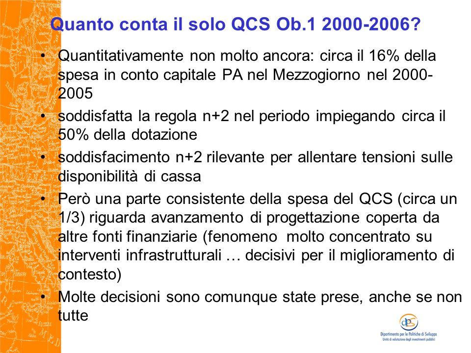 Quanto conta il solo QCS Ob.1 2000-2006.