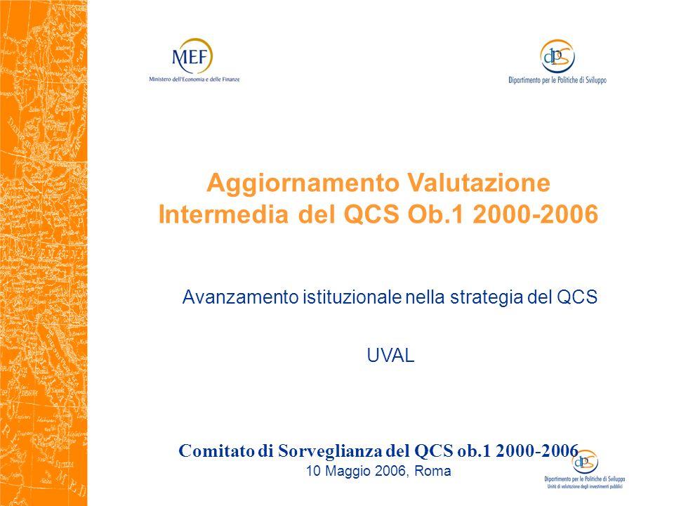 Aggiornamento Valutazione Intermedia del QCS Ob.1 2000-2006 Comitato di Sorveglianza del QCS ob.1 2000-2006 10 Maggio 2006, Roma Avanzamento istituzionale nella strategia del QCS UVAL
