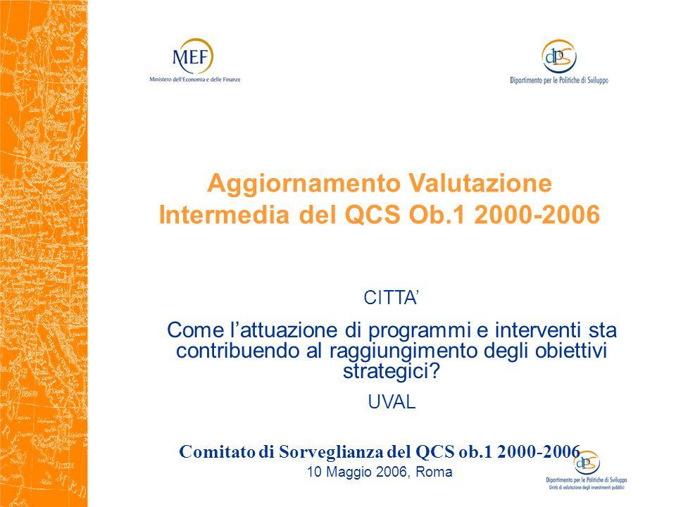 Aggiornamento Valutazione Intermedia del QCS Ob.1 2000-2006 Comitato di Sorveglianza del QCS ob.1 2000-2006 10 Maggio 2006, Roma CITTA Come lattuazione di programmi e interventi sta contribuendo al raggiungimento degli obiettivi strategici.