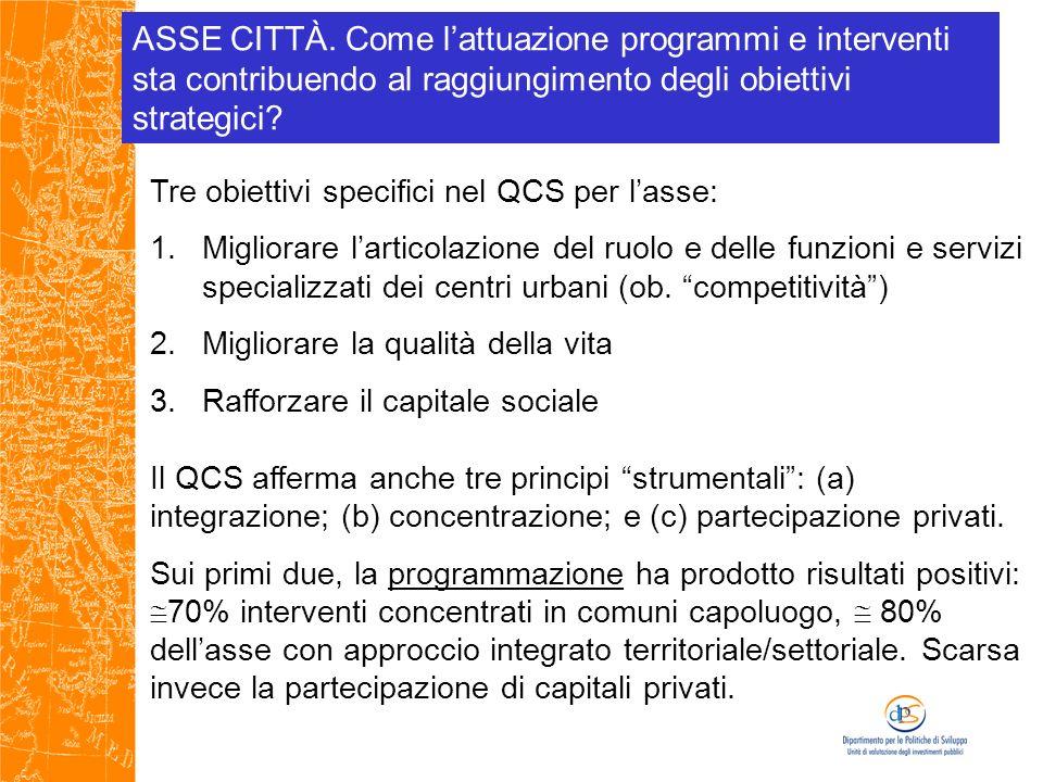 Tre obiettivi specifici nel QCS per lasse: 1.Migliorare larticolazione del ruolo e delle funzioni e servizi specializzati dei centri urbani (ob.