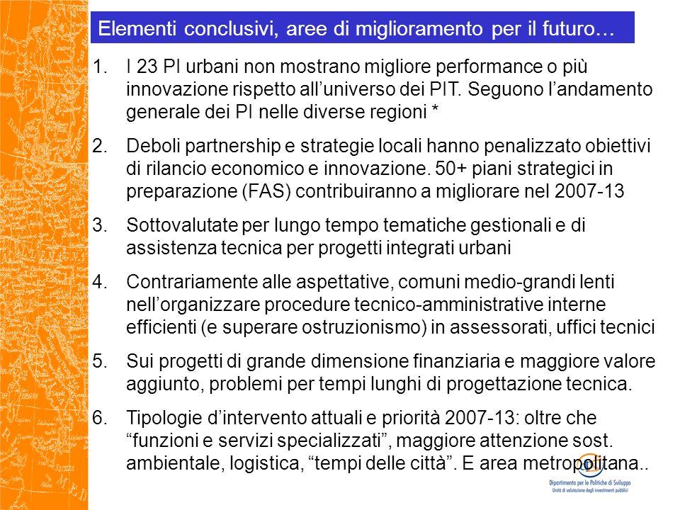 1.I 23 PI urbani non mostrano migliore performance o più innovazione rispetto alluniverso dei PIT.
