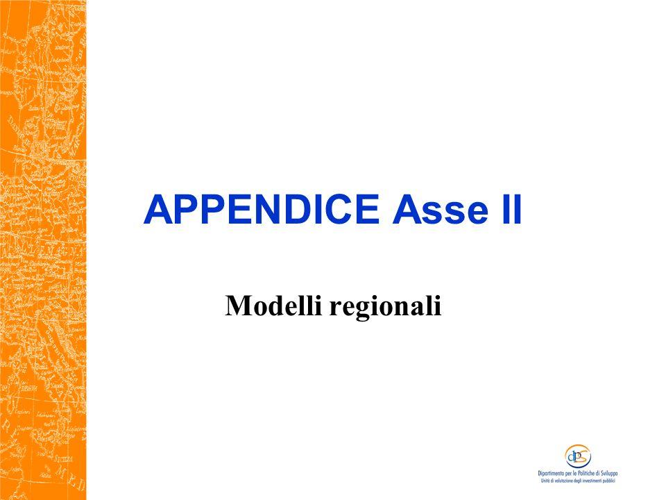APPENDICE Asse II Modelli regionali